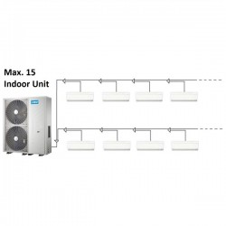 MIDEA mini VRF 26kW + 15 x kasettenklimageräte 2,2kW Klimaanlagen & Heizgeräte